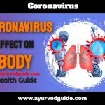 Coronavirus Effect On Body